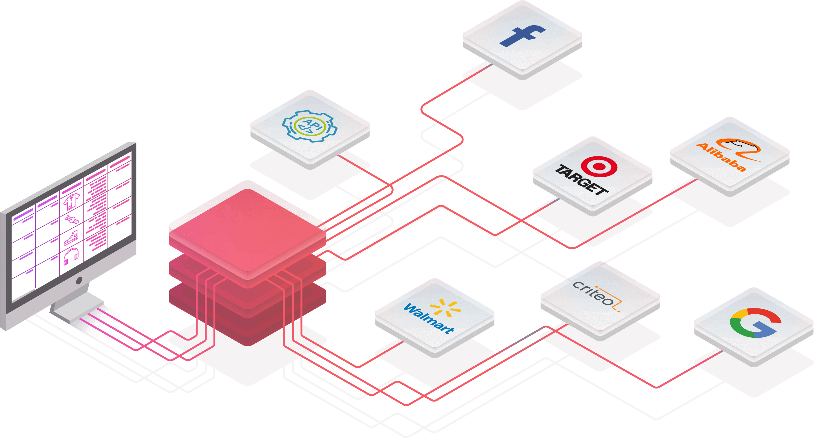 Product Content Integration & Aggregation