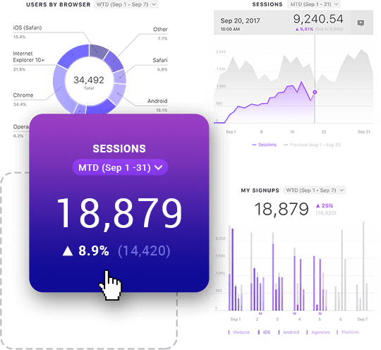 Track Any Metric In Real Time