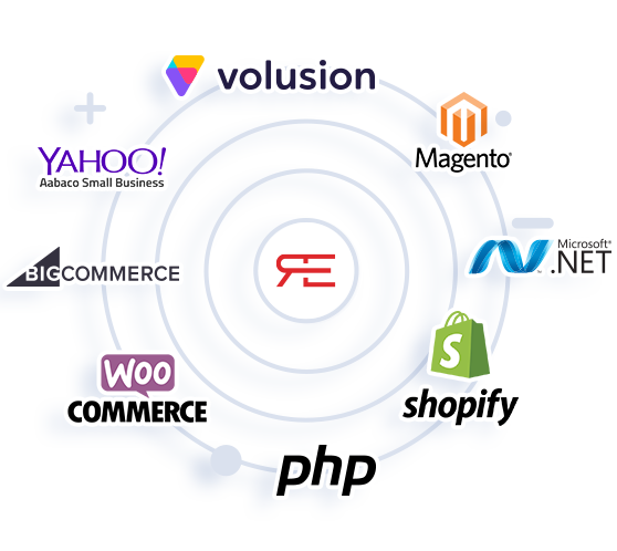 Need an Ecommerce Store?