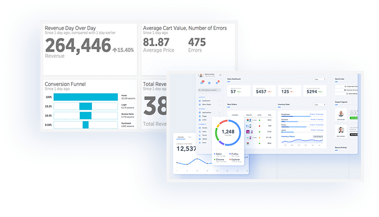 Performance Monitoring for Retail & E-commerce